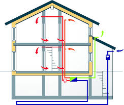 Building a House to Passivhaus Standards